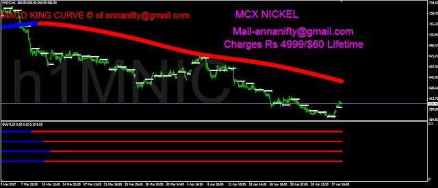 "NICKEL rates/price Live, NICKEL rate/price in india Live, NICKEL price, NICKEL rate today Live, NICKEL rates india, todays NICKEL rate in india, NICKEL chart, NICKEL price per gram, NICKEL funds, bullion stocks, NICKEL Price India, Live NICKEL rate India, NICKEL Price Forecast,Latest NICKEL rate/price in India, Bullion stock quote, Live NICKEL News, Updates, Price Chart, Lot Size, NICKEL MCX Price, Price Forecast,commodity price index, commodity market prices, gold commodity, commodity tips commodity trading, mcx,""Live Commodity Market, commodity index, prices, stocks, news, top commodities, commodity trading, gold, silver oil commodity prices and share details ,Stock Market Share Market Bombay Stock Exchange Share Market Live National Stock Exchange Trade India Share Prices Market Watch Stock Tips Indian Stock Market Share Market Tips Commodity Trading Stock Market News Stock Market Live Share Market Basics Live Share Market Forex Trading In India Stock Market Basics Share Tips Intraday Trading Stock Market Tips Indian Share Market Online Share Trading Share Market News Options Trading Currency Trading Stock Market Today Trading Tips Share Bazar Share Market Today Online Share Market Online Trading Account Share Trading Tips Stock Trading Tips Online Stock Trading Today Share Market"