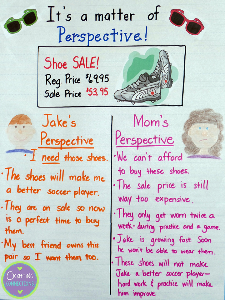 Crafting Connections: Differing Perspectives Anchor Chart