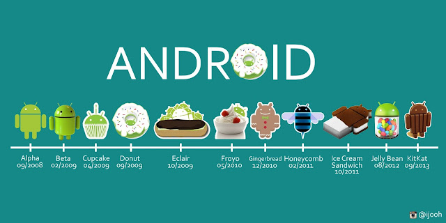 Cara Membuat Koneksi Internet Stabil Untuk Android Terbaru