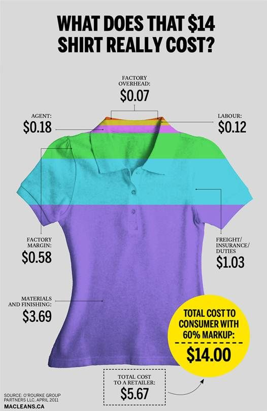 cd2d302ea86d9 Please Stop Buying Cheap Clothes | Fresh Modesty