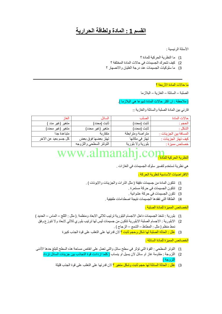 ملخص الوحد 6 المادة والطاقة الحرارية الصف التاسع العام علوم الفصل الثاني 2017 2018 المناهج الإماراتية