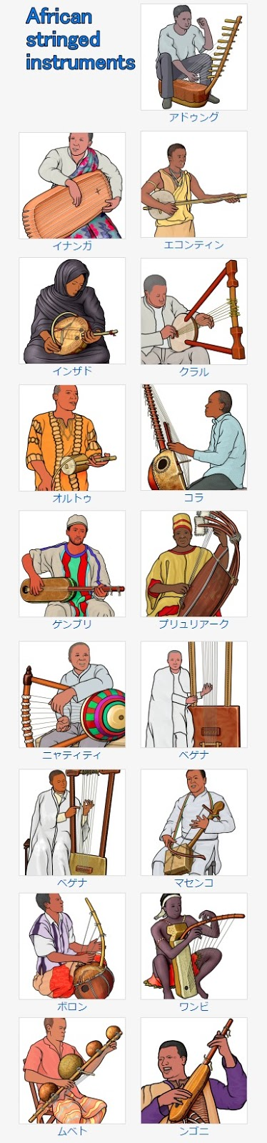 アフリカの弦楽器 African stringed Instruments