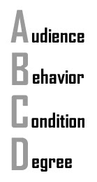 Library + Instructional Design: ABCD Objectives Model