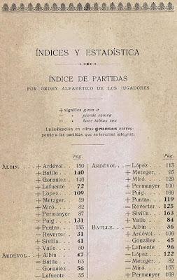Torneo de Barcelona de 1913 (1)
