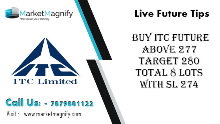 MarketMagnify Investment Adviser and Research Pvt Ltd, Stock Market