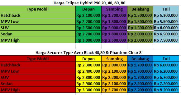 Daftar Harga Kaca Film Pasang Kaca Film Mobil Di Medan 085262723982