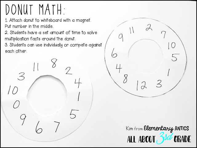 Donut math is such a fun, interactive and easy game for your kids to practice their multiplication facts!