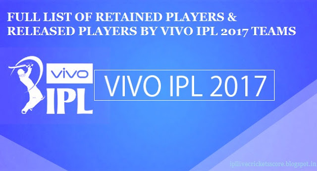 FULL LIST OF RETAINED PLAYERS & RELEASED PLAYERS BY VIVO IPL 2017 TEAMS