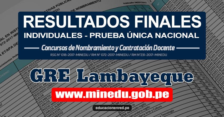 GRE Lambayeque: Resultado Final Individual Prueba Única Nacional y Relación de Postulantes Habilitados para Etapa Descentralizada Nombramiento Docente 2017 - MINEDU - www.educacion.regionlambayeque.gob.pe