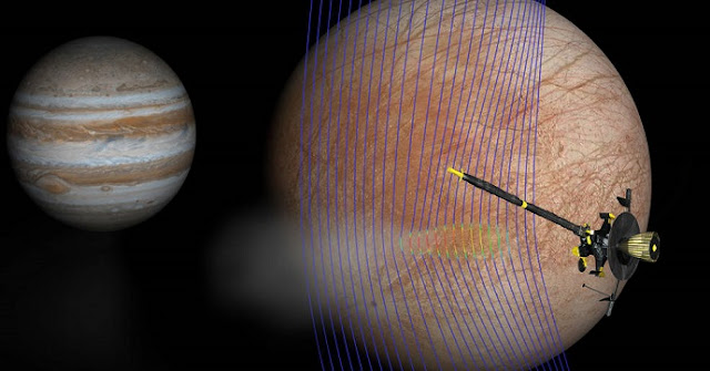 Artist's illustration of Jupiter and Europa (in the foreground) with the Galileo spacecraft after its pass through a plume erupting from Europa's surface. A new computer simulation gives us an idea of how the magnetic field interacted with a plume. The magnetic field lines (depicted in blue) show how the plume interacts with the ambient flow of Jovian plasma. The red colors on the lines show more dense areas of plasma. Credits: NASA/JPL-Caltech/Univ. of Michigan