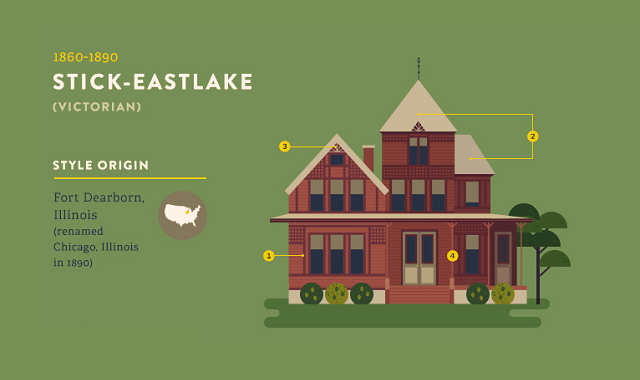 popular home designs. Most Popular and Iconic Home Design Styles  infographic Visualistan