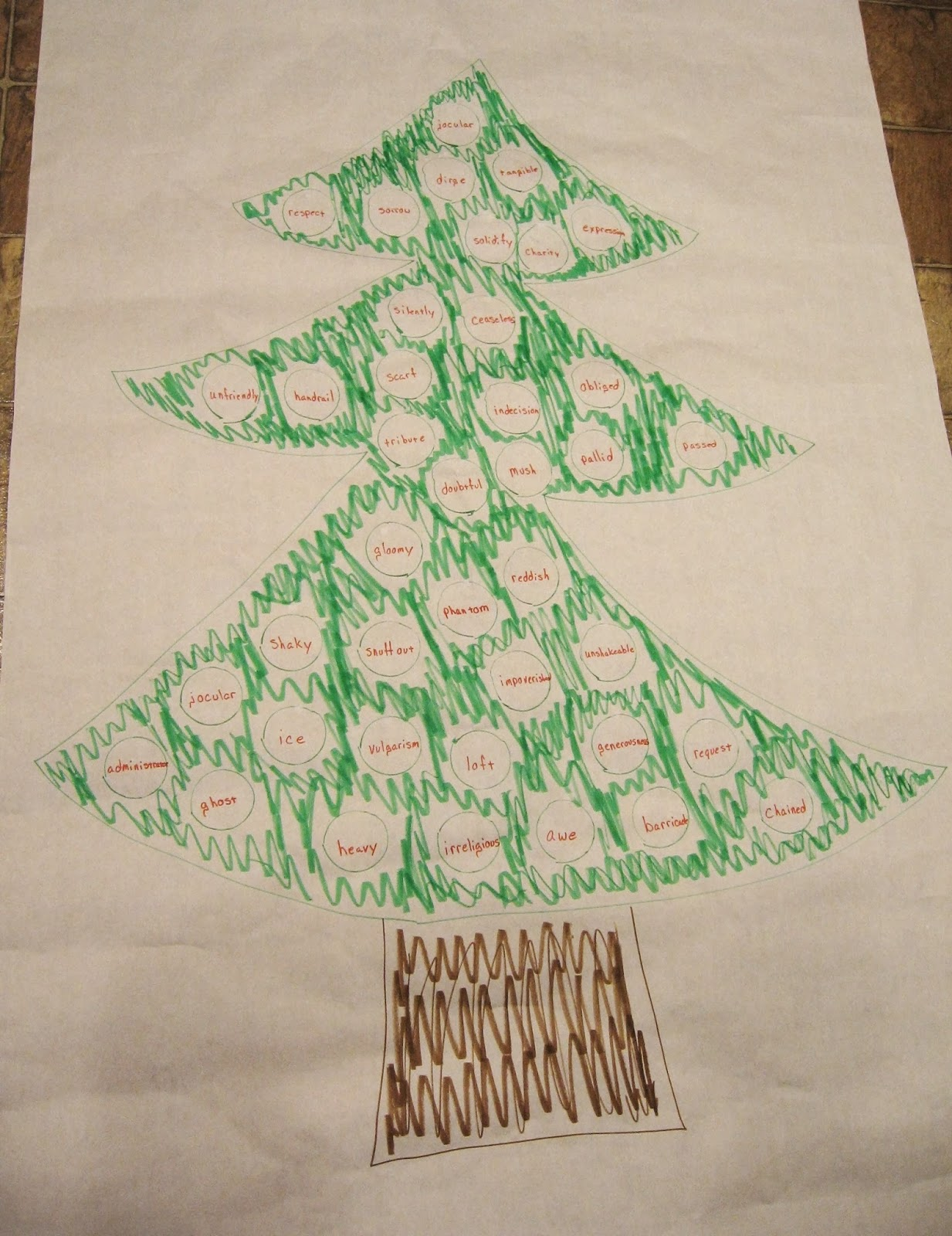 Almost Unschoolers A Christmas Carol Stave 1 Vocabulary Activity