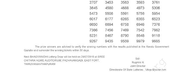 Bhagyanidhi bn-247 Lottery Result 22-07-2016
