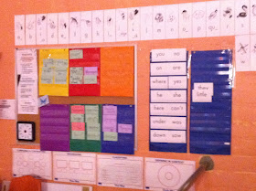 The Joy Of Literacy Tour Of My Reading Intervention Classroom