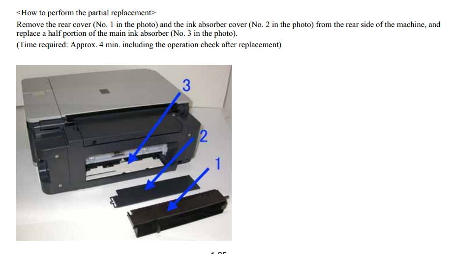 Rijkswatch: Canon pixma mp510 ink absorber almost full