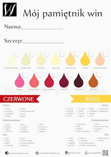Domowe testowanie wina dla amatora