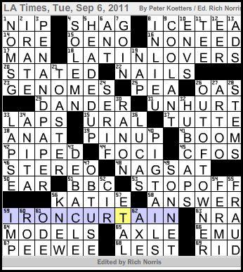 antithesis abbr. crossword