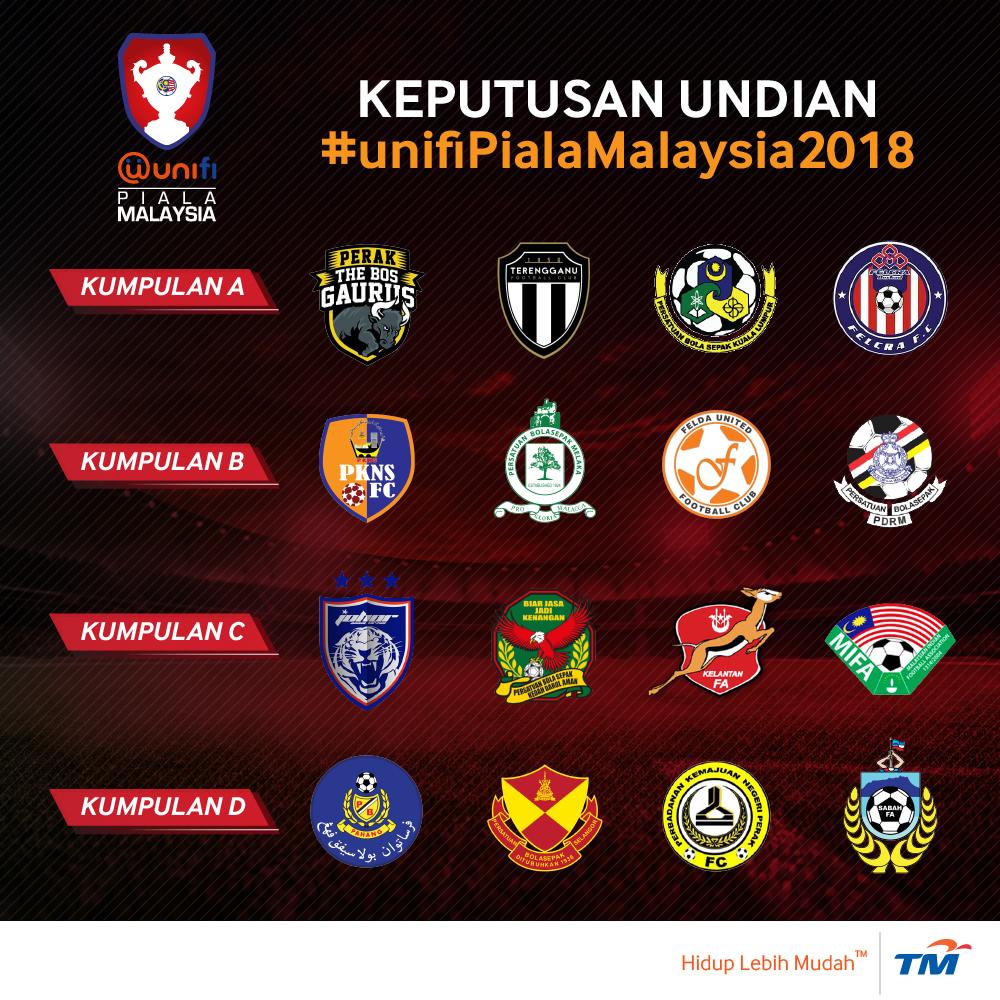 Piala Malaysia 2018