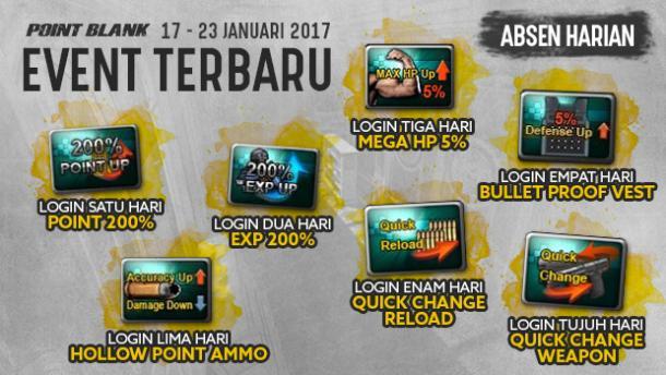 Event PB Garena Beri Makan Ayam Maintenance 17 Januari 2017 Menyambut Imlek