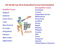 ICC World Cup 2019 All Qualified Teams & Not Qualified, 2019 world cup teams, qualified teams for icc world cup 2019, cricket world cup 2019, world cup 2019 not qualified teams, all teams of world cup 2019, ICC World Cup 2019 full schedule, world cup 2019 time table, ICC World Cup 2019 team squad, qualifier team final 10 teams for world cup 2019, which teams is qualified, cricket world cup 2019, odi world cup 2019, England, Australia, South Africa, India, New Zealand, Sri Lanka, Bangladesh, Pakistan, West Indies, Afghanistan,  Qualified Team for ICC World Cup 2019:  England Australia South Africa India New Zealand Sri Lanka Bangladesh Pakistan West Indies Afghanistan   Not Qualified Team for ICC World Cup 2019: Zimbabwe Ireland Papua New Guinea Netherlands Hong Kong Scotland Kenya Nepal Nambia Malaysia Canada UAE Oman Singapore Uganda United States of America