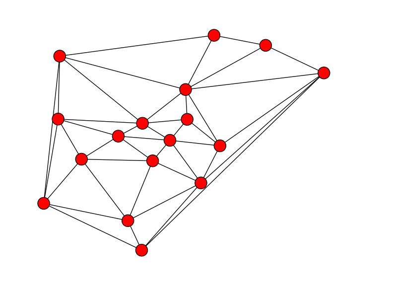 Misanthrope's Thoughts: How to Create Delauney Triangulation Graph