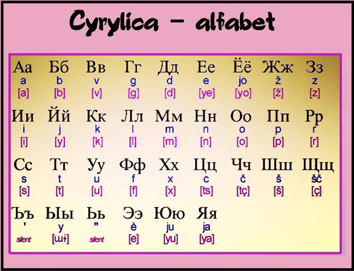 Tylko na zewnątrz Rosyjski alfabet samodzielnie JM18