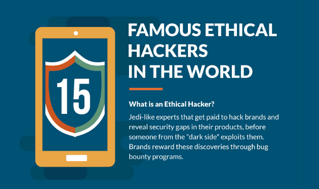Famous Ethical Hackers In The World