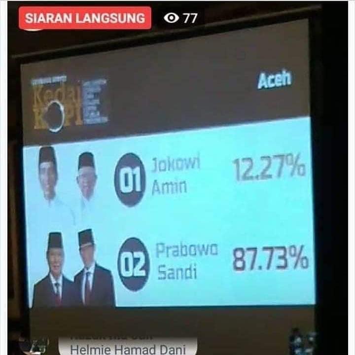 Hasil Resmi Penghitungan Suara Pemilu 2019 oleh KPU Aceh