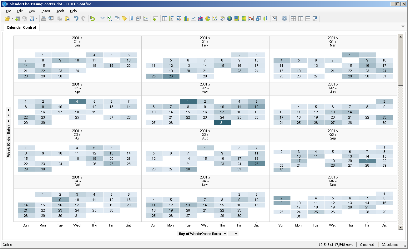 Calendar Chart in Spotfire
