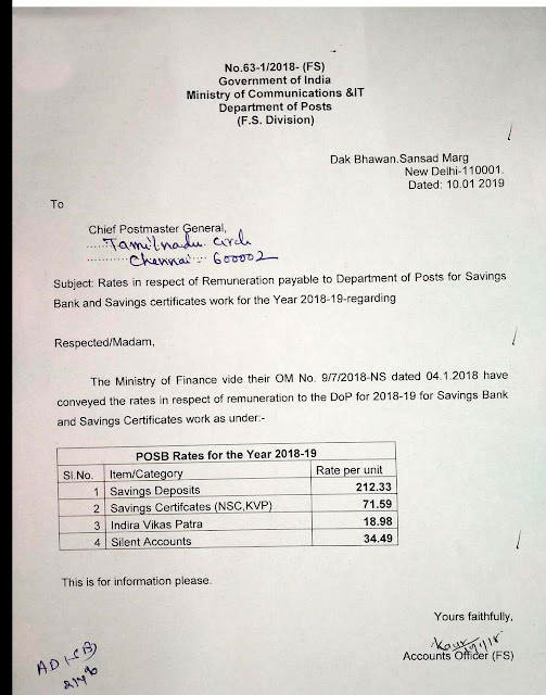 Remuneration payable to Department of Posts for Savings Bank and certificates work for the year 2018-19