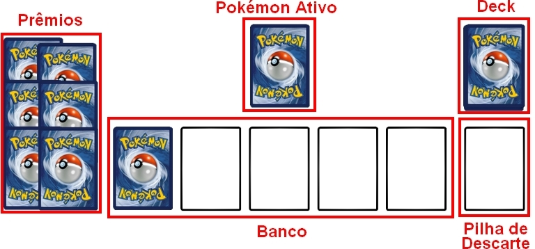 Organizando a área do jogo Pokémon TCG