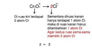 Cara menyetarakan reaksi redoks