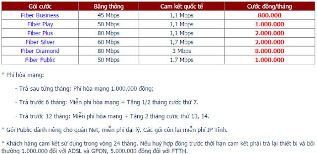 Lắp Đặt Internet FPT Phường Chánh Lộ 3