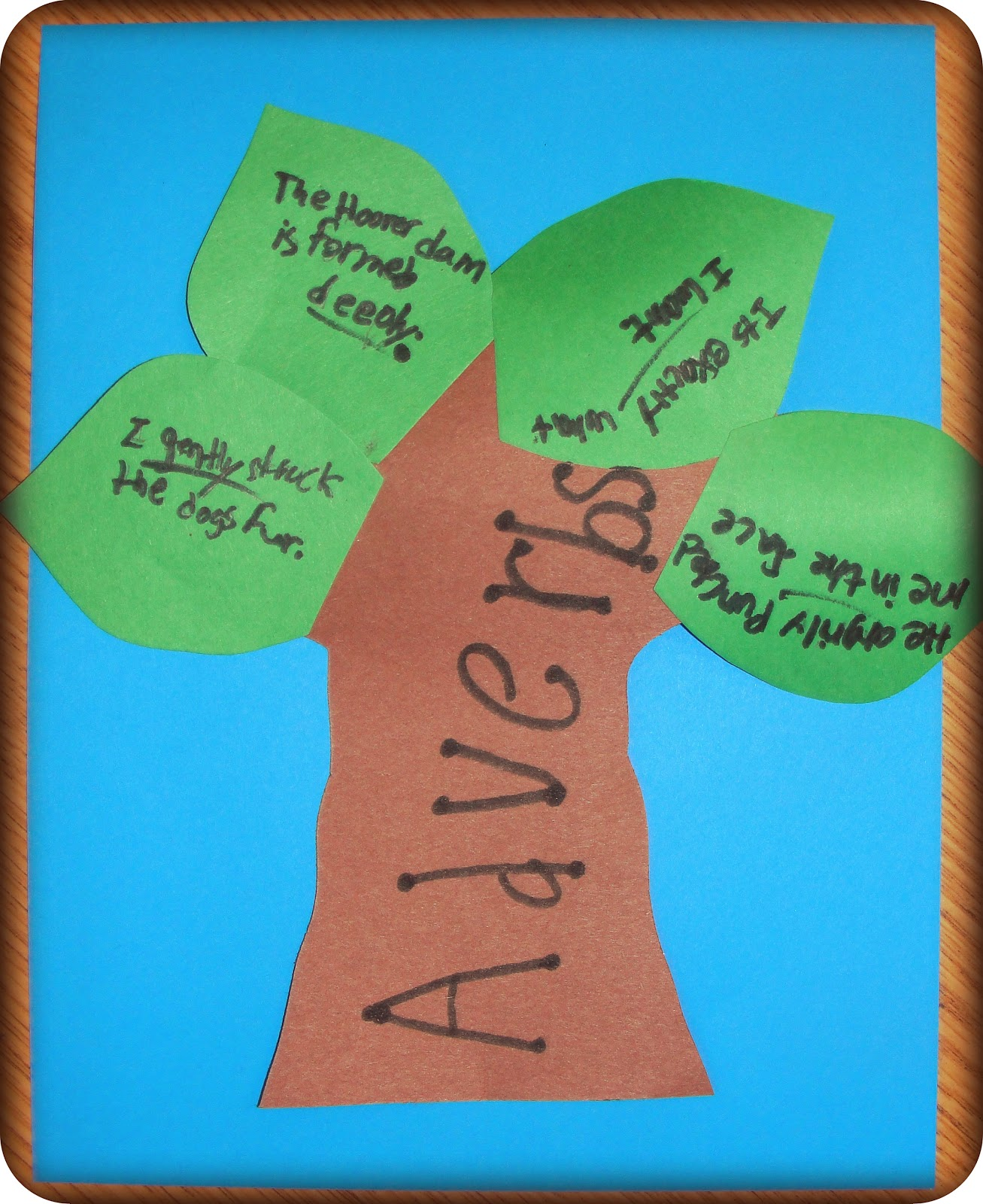 Step Into 2nd Grade With Mrs Lemons Adverbs