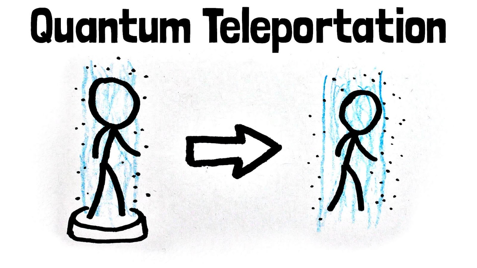 Teleportation Using Quantum Physics Has Now Become Reality