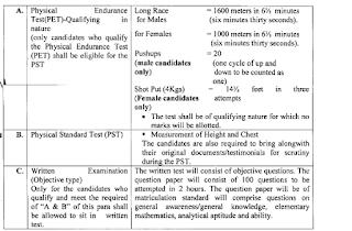 JK Police Constable Exam Pattern