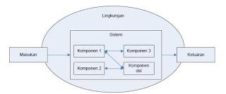 definisi-sistem-informasi