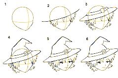 كيف اتعلم الرسم