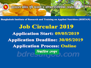 Bangladesh Institute of Research and Training on Applied Nutrition Job Circular 2019