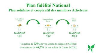 Plan fidélité National