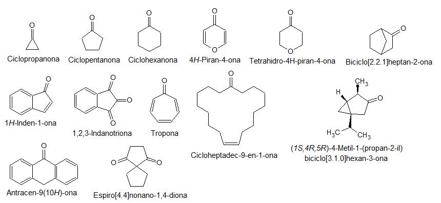 nombres comunes de cetonas en diabetes