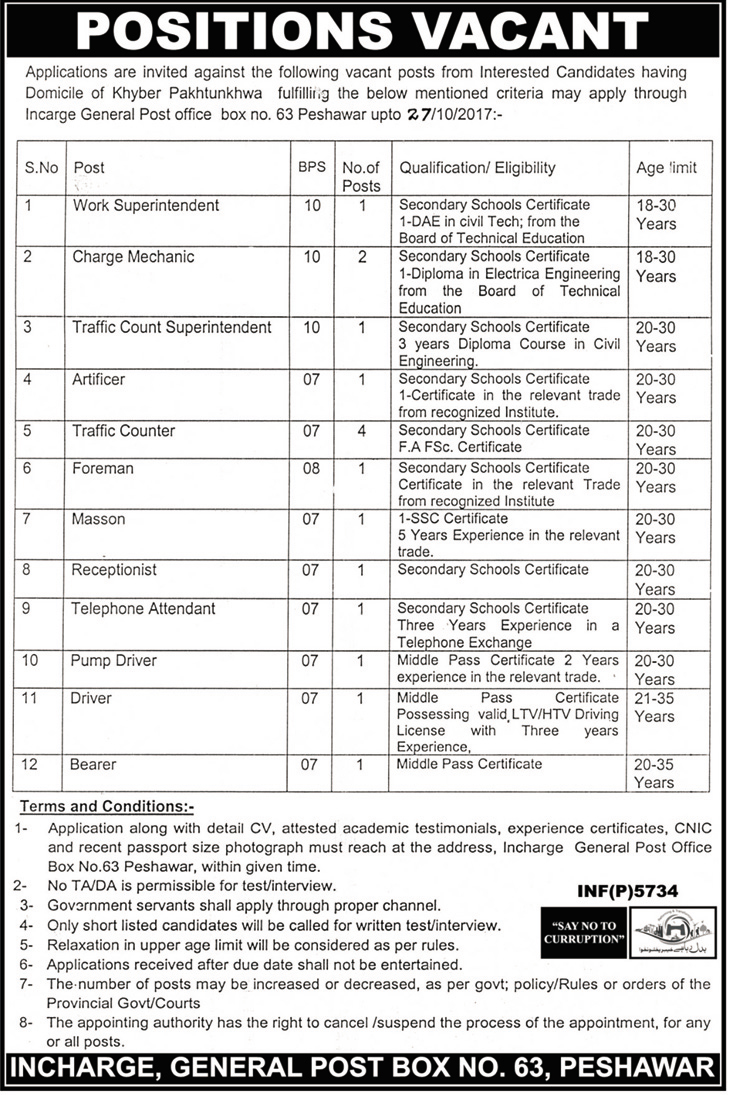 Jobs In Public Sector Organization Peshawar Oct 2017