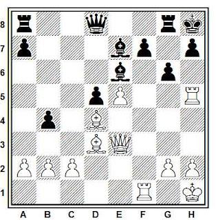 Posición de la partida de ajedrez Onoprienko - Lubensky (URSS, 1968)