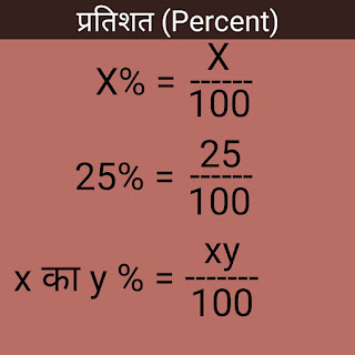Percent of top formula and memorable points (प्रतिशत के top सूत्र और स्मरणीय बिन्दु)