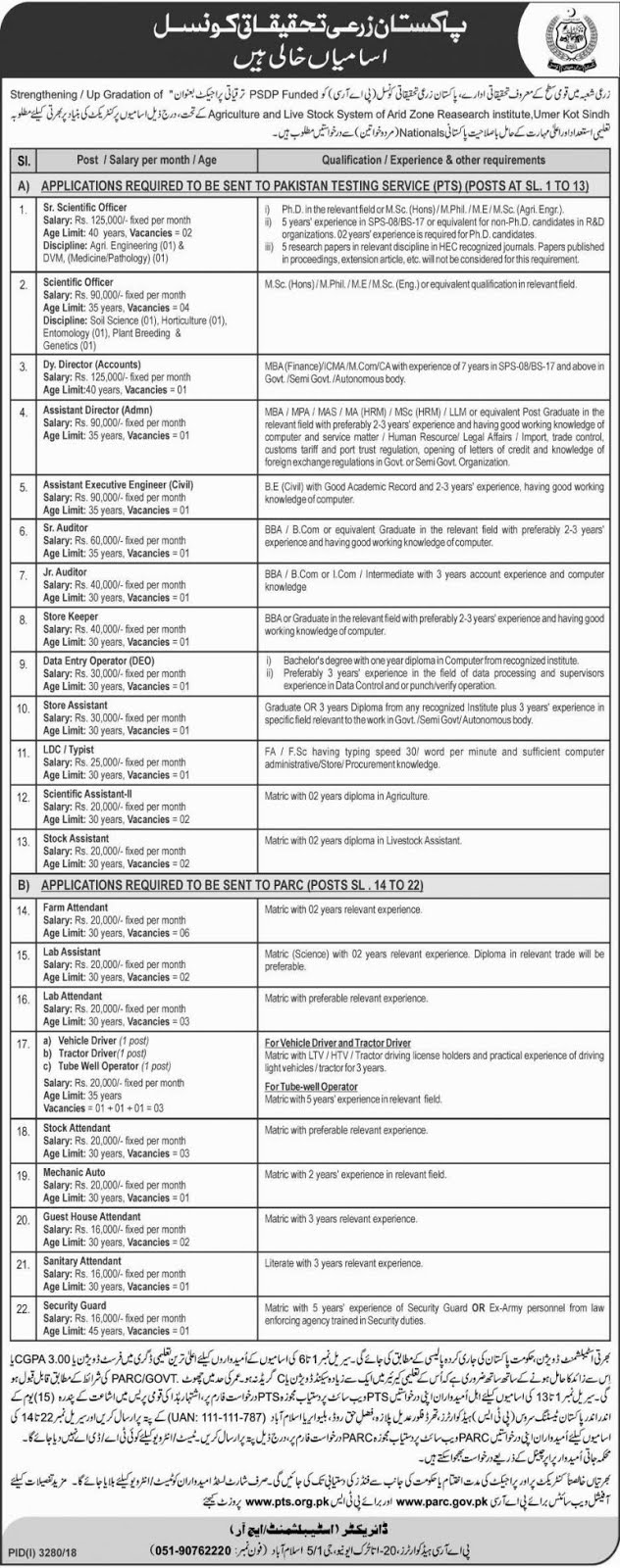 Pakistan Agriculture Research Center Jobs January 2019