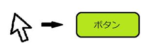 フィッツの法則によるボタン配置 横