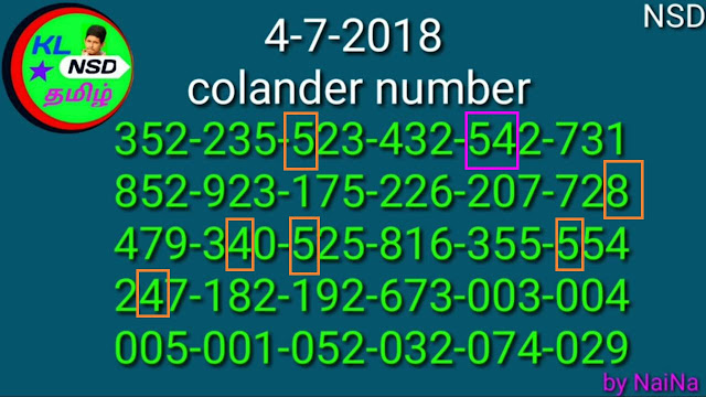 Akshaya ak 352 Raja Nina Kerala lottery guessing calender method winning numbers on 03-07-2018