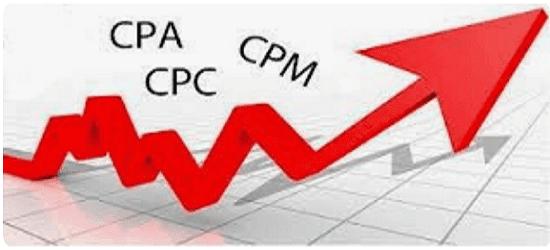 ماذا, تعني, هذه ,الاختصارات, CPM, RPM, CTR, PPC, PPI, CPM ,الخاصة, بالمواقع,الربحية