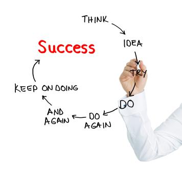 Success Habits : 7 Ways to Reach Your Goals | Ace Concierge