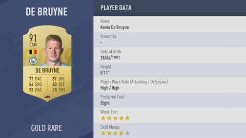 FIFA 19 Player Rankings - Kevin De Bruyne